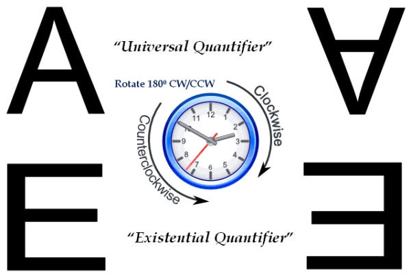 Universal and Existential Quantifier